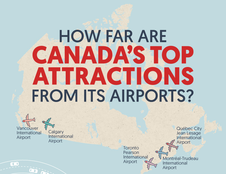 how far are attractions from Canada's gateway airports?