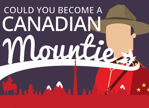 Could you become a Canadian Mountie?