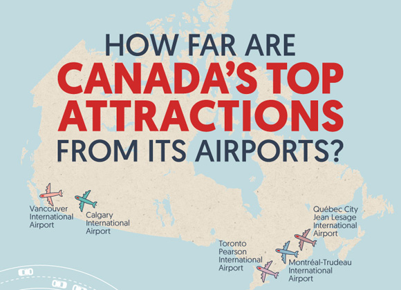 canada's gateway airports