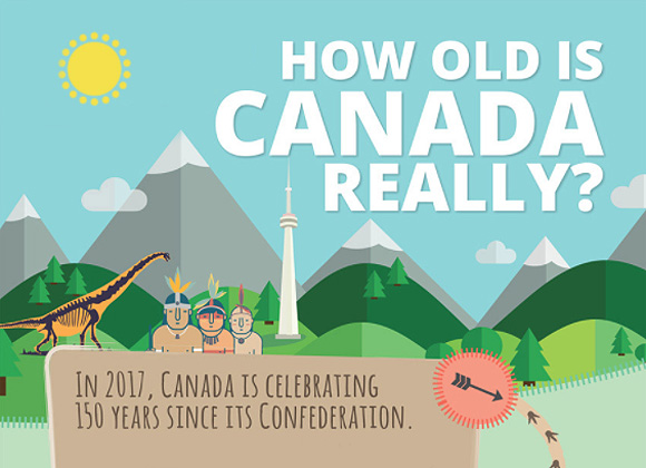 canada 150 timeline