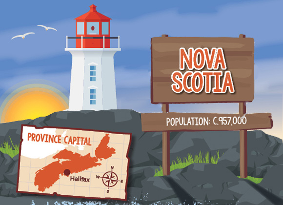 four corners of atlantic canada infographic